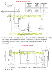 ГРПШ-02(03,04,05,07)-2У1 на сайт