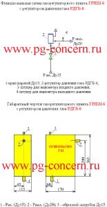 ГРПШ-6 функциональная схема