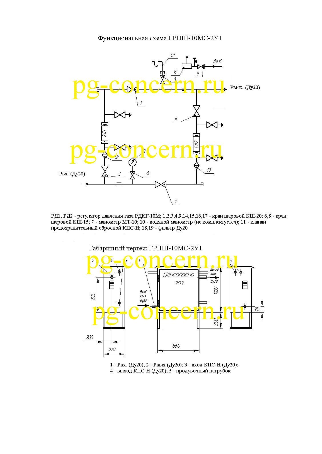 грпш 1-1н технические характеристики