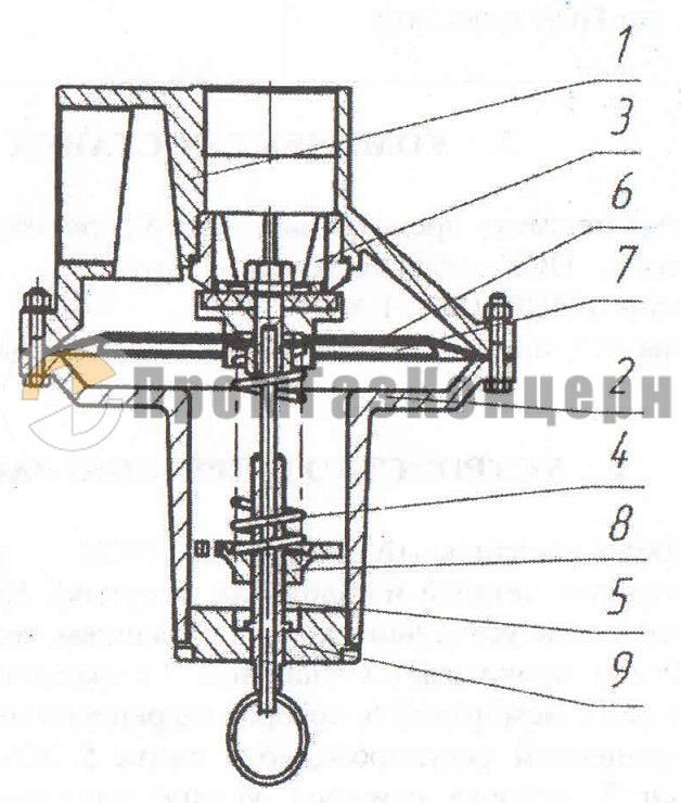 Клапан предохранительный сбросной ПСК-50 ПСКУ-50