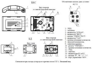 стг-1 схема подключения, стг-1-1 купить, цена, характеристики, сертификат