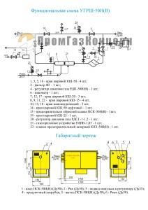 Функциональная схема УГРШ-50Н(В) (2)