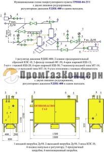 Схема ГРПШ-04-2У1