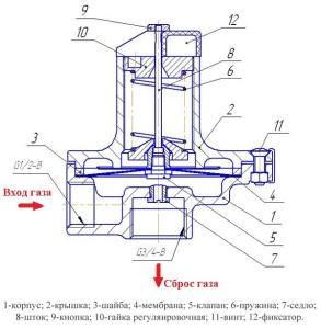 Схема КПС-Н