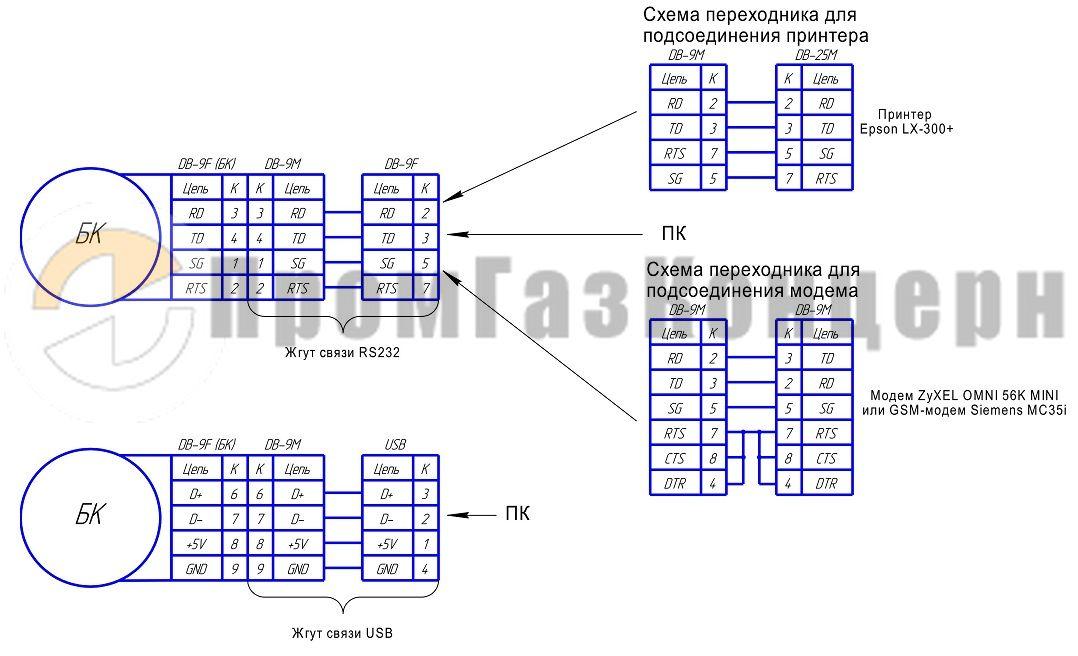 Схема подключения БК к внешним