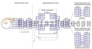 Схема подключения БК к внешним устройствам (ПК, модем, принтер) во взрывоопасной зоне
