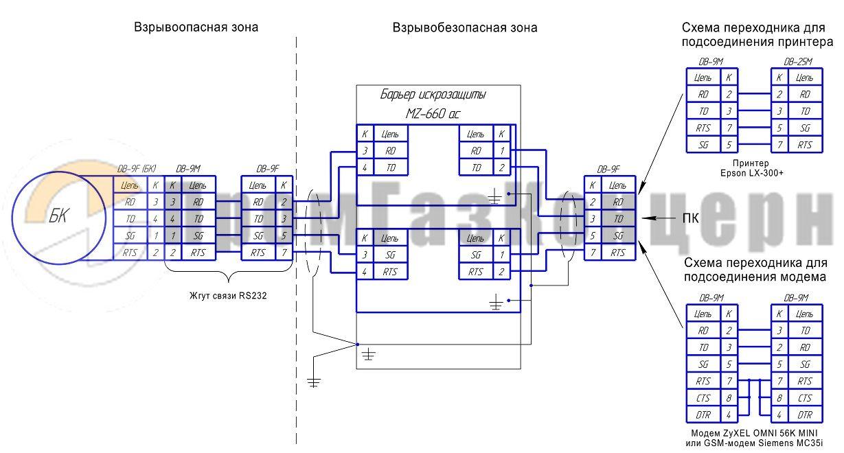 Стг 1 схема подключения фото 23