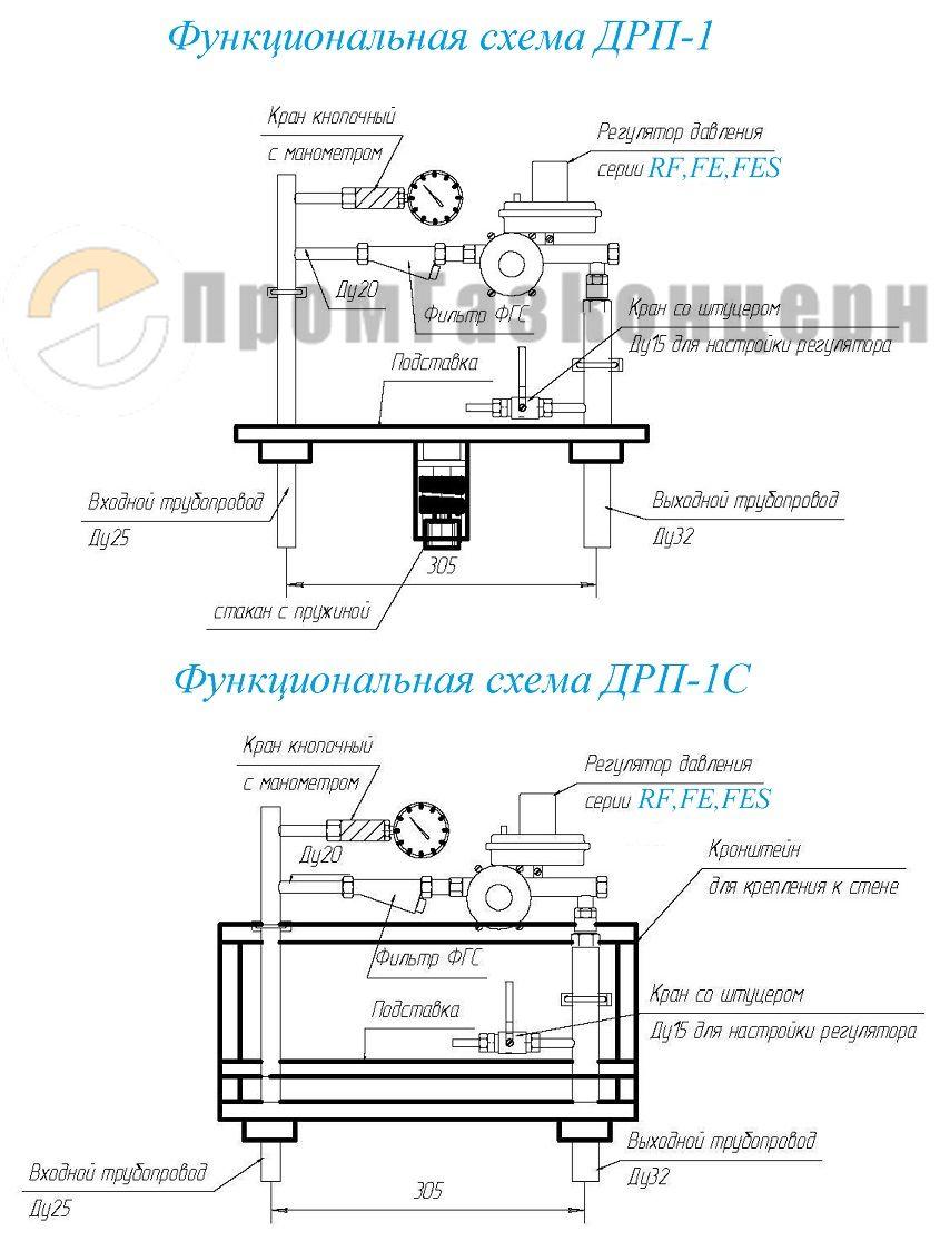 ДРПСК (RF25, FE10, FE25, FES50, R70)